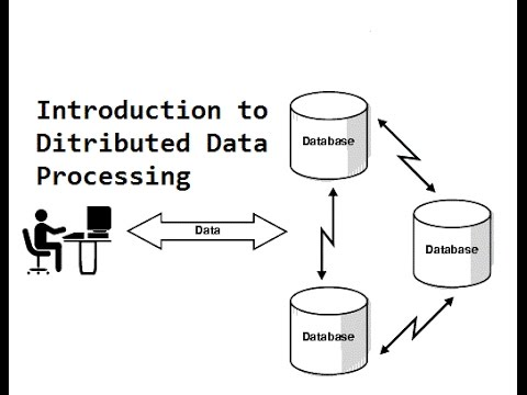 Introduction to Distributed System Design