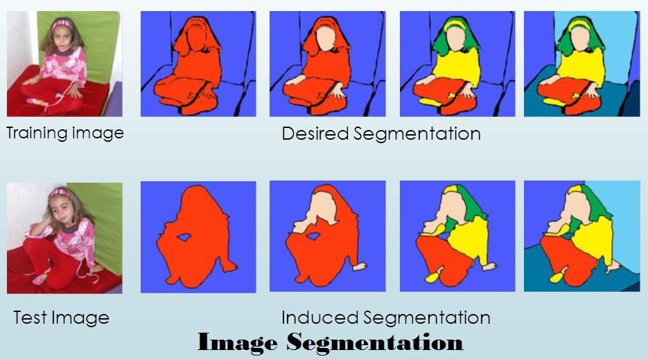 guide to image segmentation